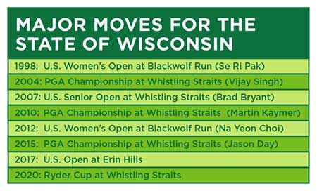 List of major golf events in Wisconsin